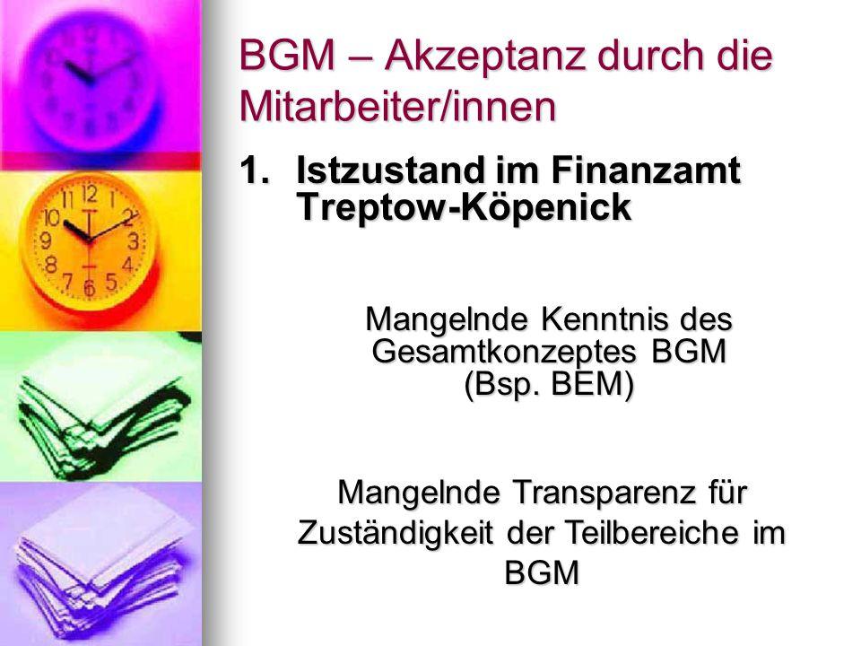 BGM – Akzeptanz durch die Mitarbeiter/innen Mitarbeiterbefragung – keine zeitnahen, sichtbaren Handlungsschritte erfolgt Mangelnde Selbstverantwortung (Kursteilnahme) MA reagieren erst bei Krankheit