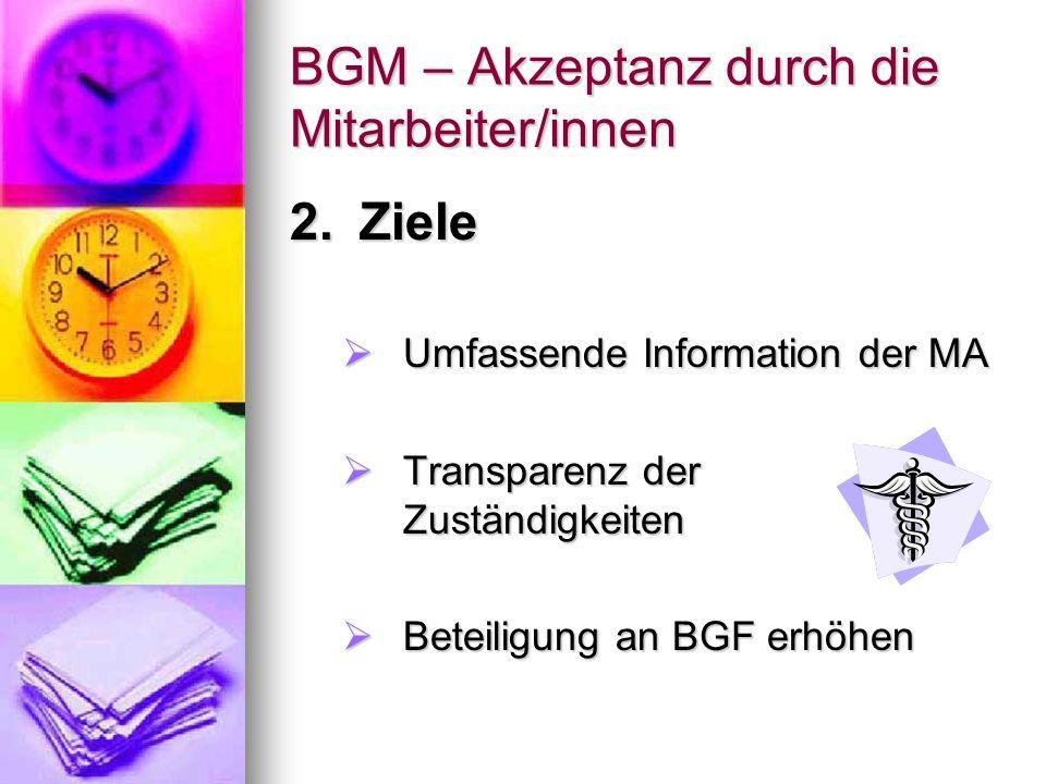 BGM – Akzeptanz durch die Mitarbeiter/innen  Aktive  Aktive Mitarbeiterbeteiligung (Maßnahmeplan / Präventionsbewußtsein)  Mehr  Mehr Bewußtsein für Eigenverantwortung  Beteiligung  Beteiligung am BEM erhöhen