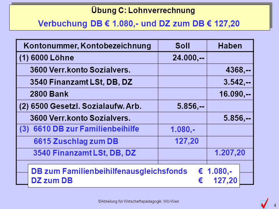 ©Abteilung für Wirtschaftspädagogik, WU-Wien 4 Verbuchung DB € 1.080,- und DZ zum DB € 127,20 Übung C: Lohnverrechnung (3) 6610 DB zur Familienbeihilf