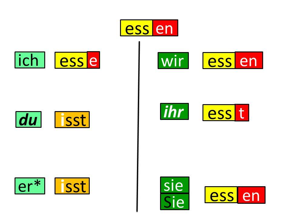 Vowel changes e>iessengeben helfen a>ä e>ie fahrenschlafen tragen sehenlesen stehlen