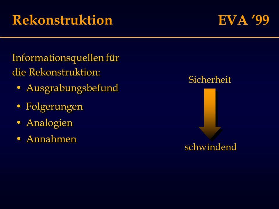 EVA '99 Rekonstruktion Informationsquellen für die Rekonstruktion: FolgerungenFolgerungen AnalogienAnalogien AnnahmenAnnahmen Sicherheitschwindend AusgrabungsbefundAusgrabungsbefund