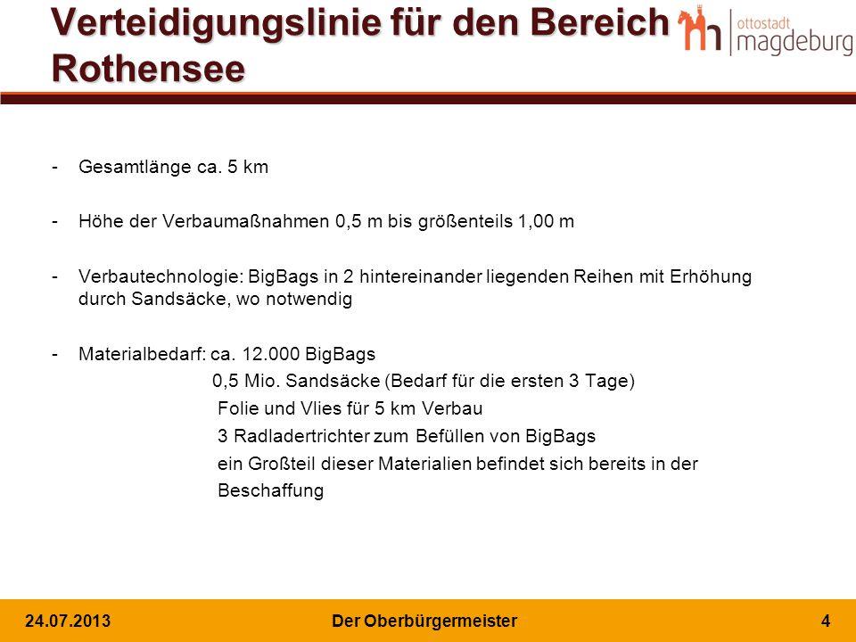 Verteidigungslinie für den Bereich Rothensee -Gesamtlänge ca. 5 km -Höhe der Verbaumaßnahmen 0,5 m bis größenteils 1,00 m -Verbautechnologie: BigBags