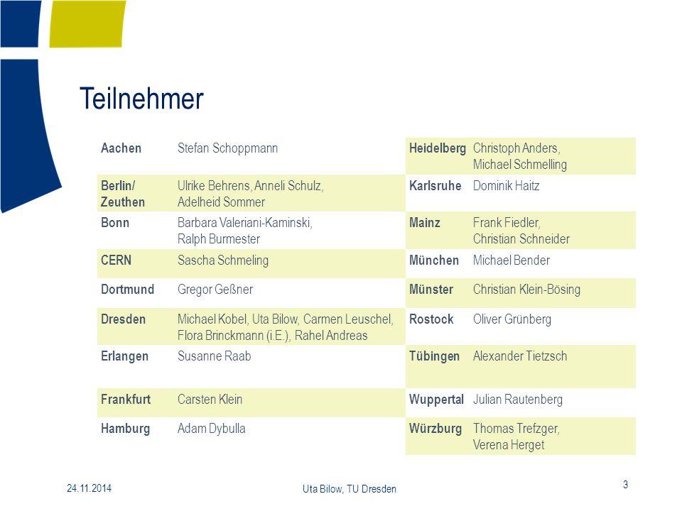 Teilnehmer 3 24.11.2014 Uta Bilow, TU Dresden Aachen Stefan Schoppmann Heidelberg Christoph Anders, Michael Schmelling Berlin/ Zeuthen Ulrike Behrens,