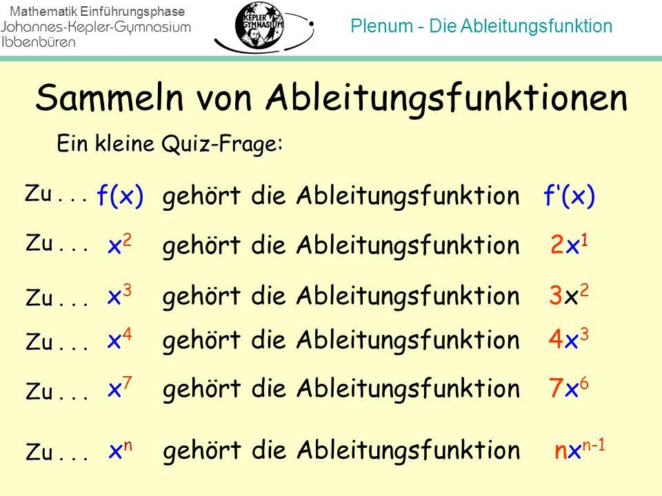 Plenum - Die Ableitungsfunktion Mathematik Einführungsphase Sammeln von Ableitungsfunktionen Ein kleine Quiz-Frage: Zu... f(x)gehört die Ableitungsfun