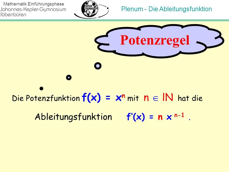 Plenum - Die Ableitungsfunktion Mathematik Einführungsphase Potenzregel Die Potenzfunktion f(x) = x n mit n  lN hat die Ableitungsfunktion f'(x) = n