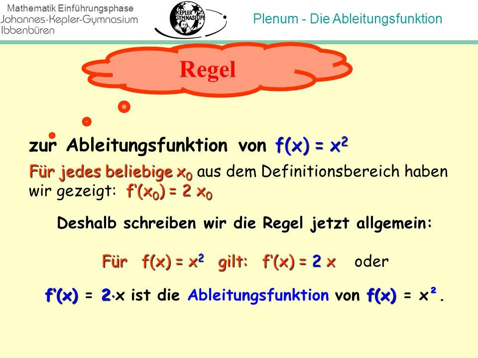Plenum - Die Ableitungsfunktion Mathematik Einführungsphase Deshalb schreiben wir die Regel jetzt allgemein: Für f(x) = x 2 gilt: f'(x) = 2 x Für f(x)