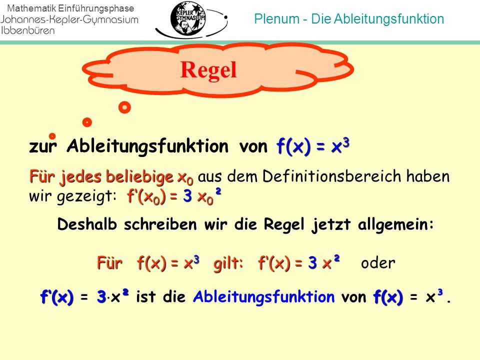 Plenum - Die Ableitungsfunktion Mathematik Einführungsphase Deshalb schreiben wir die Regel jetzt allgemein: Für f(x) = x 3 gilt: f'(x) = 3 x² Für f(x