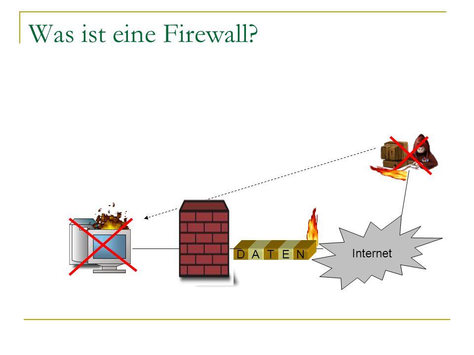 Was ist eine Firewall? Internet Firewall DATEN
