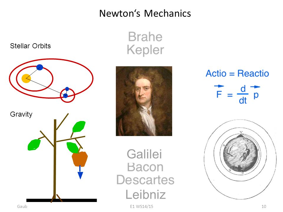 Newton's Mechanics Stellar Orbits Gravity Leibniz Galilei Gaub10E1 WS14/15