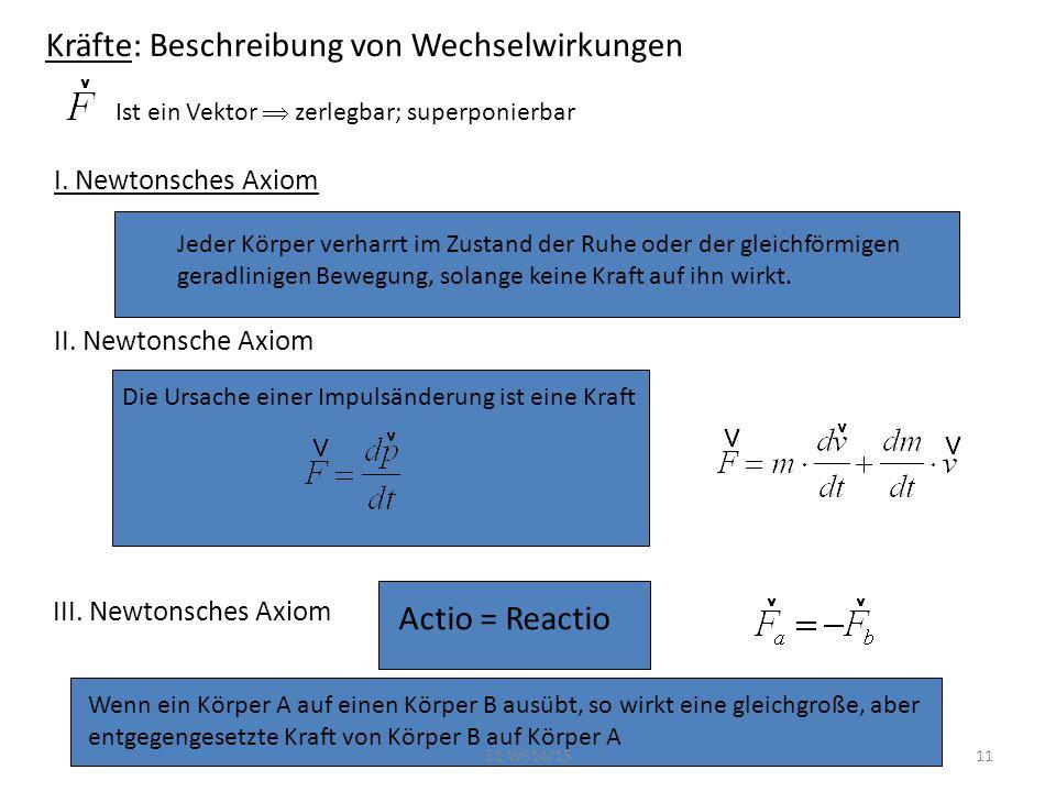 Kräfte: Beschreibung von Wechselwirkungen Ist ein Vektor  zerlegbar; superponierbar I. Newtonsches Axiom Jeder Körper verharrt im Zustand der Ruhe od