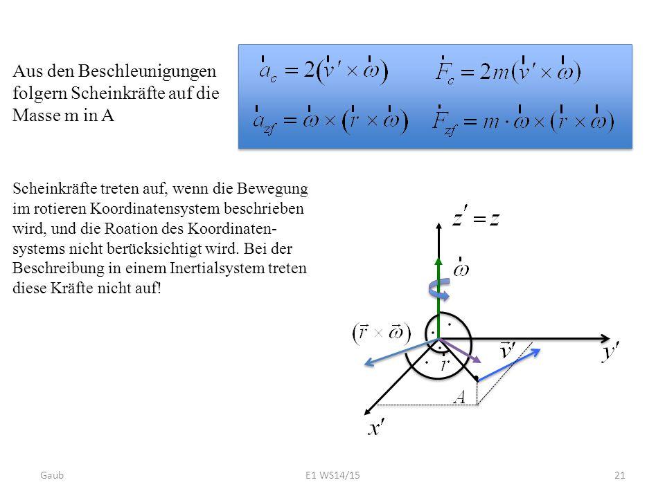 Aus den Beschleunigungen folgern Scheinkräfte auf die Masse m in A Scheinkräfte treten auf, wenn die Bewegung im rotieren Koordinatensystem beschriebe