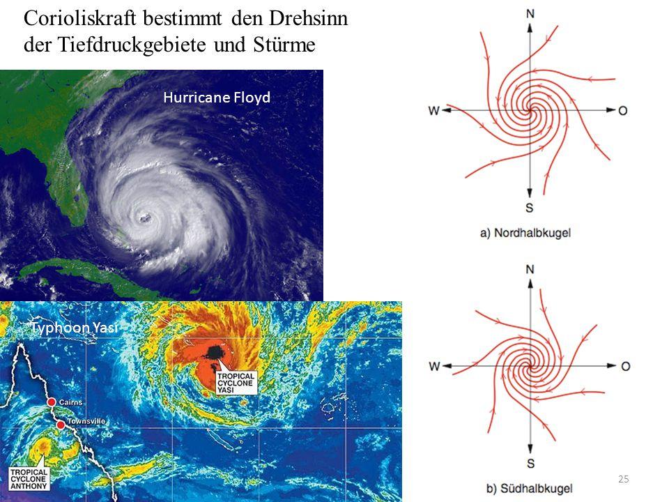 Corioliskraft bestimmt den Drehsinn der Tiefdruckgebiete und Stürme Hurricane Floyd Typhoon Yasi 25