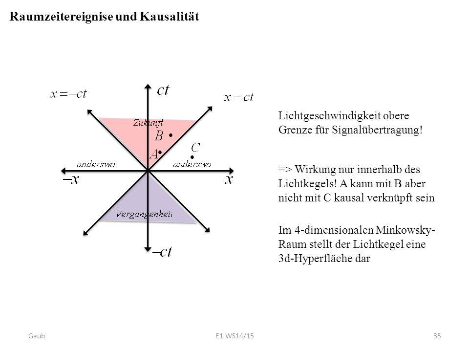    Raumzeitereignise und Kausalität Lichtgeschwindigkeit obere Grenze für Signalübertragung! => Wirkung nur innerhalb des Lichtkegels! A kann mit B