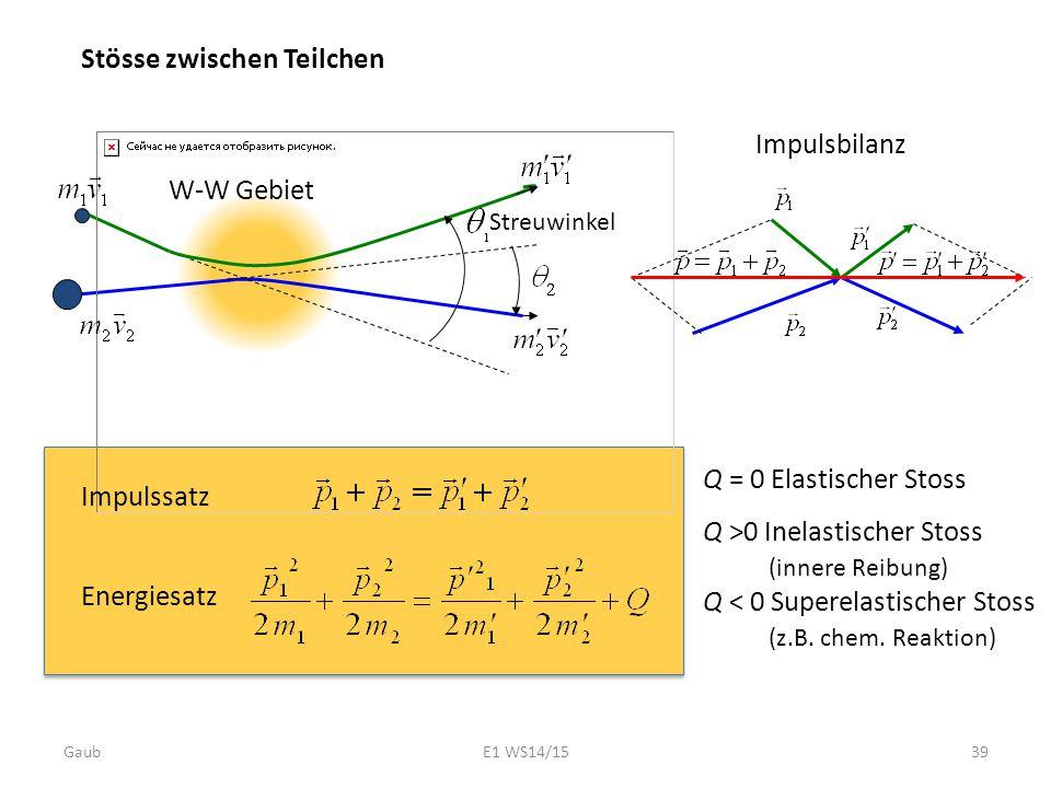 Stösse zwischen Teilchen Streuwinkel W-W Gebiet Impulsbilanz Energiesatz Impulssatz Q = 0 Elastischer Stoss Q >0 Inelastischer Stoss (innere Reibung)