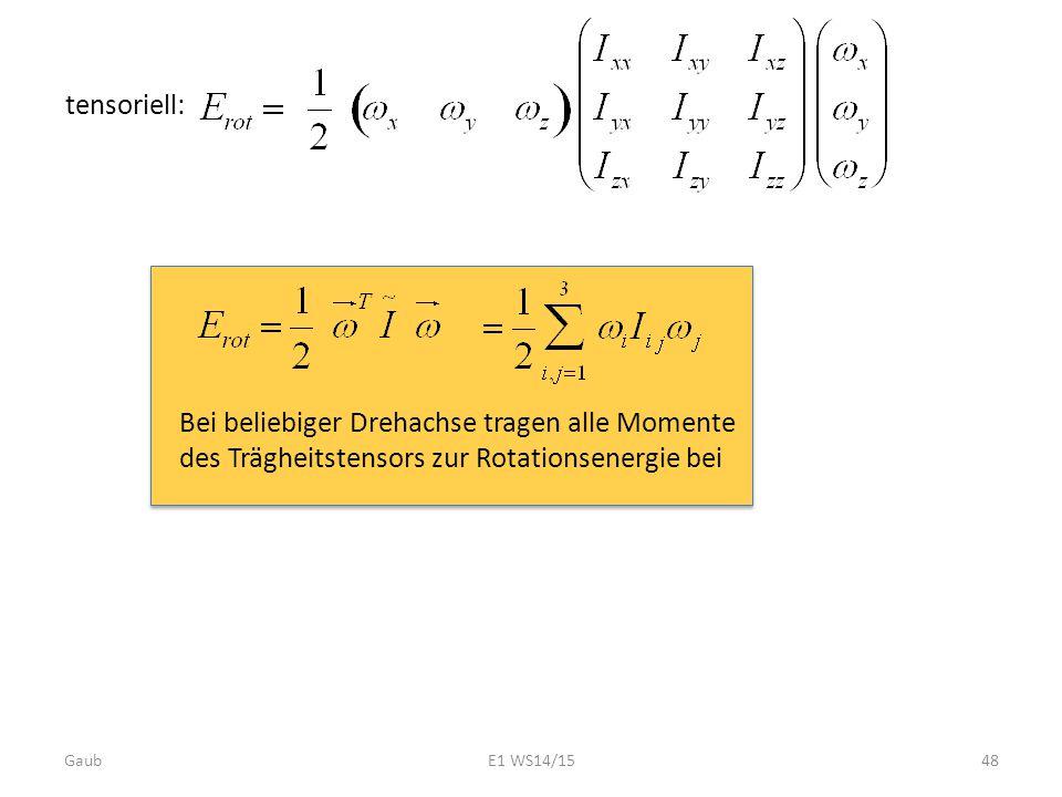 tensoriell: Bei beliebiger Drehachse tragen alle Momente des Trägheitstensors zur Rotationsenergie bei Gaub48E1 WS14/15