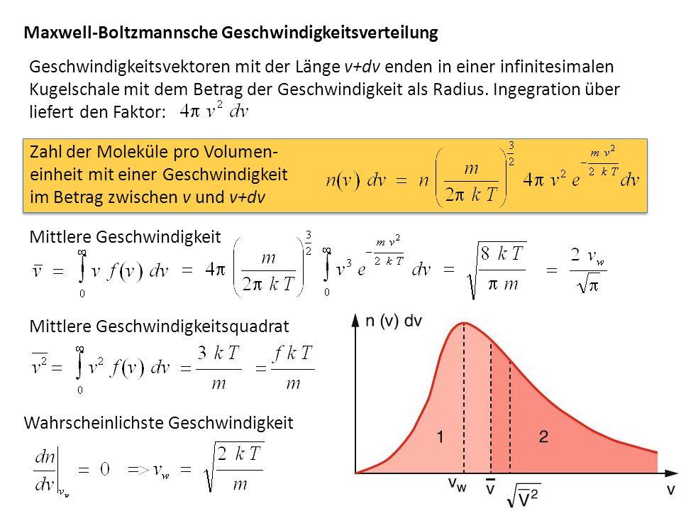 Maxwell-Boltzmannsche Geschwindigkeitsverteilung Geschwindigkeitsvektoren mit der Länge v+dv enden in einer infinitesimalen Kugelschale mit dem Betrag