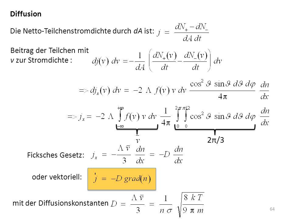 Diffusion Die Netto-Teilchenstromdichte durch dA ist: Beitrag der Teilchen mit v zur Stromdichte : 2π/3 Ficksches Gesetz: oder vektoriell: mit der Dif