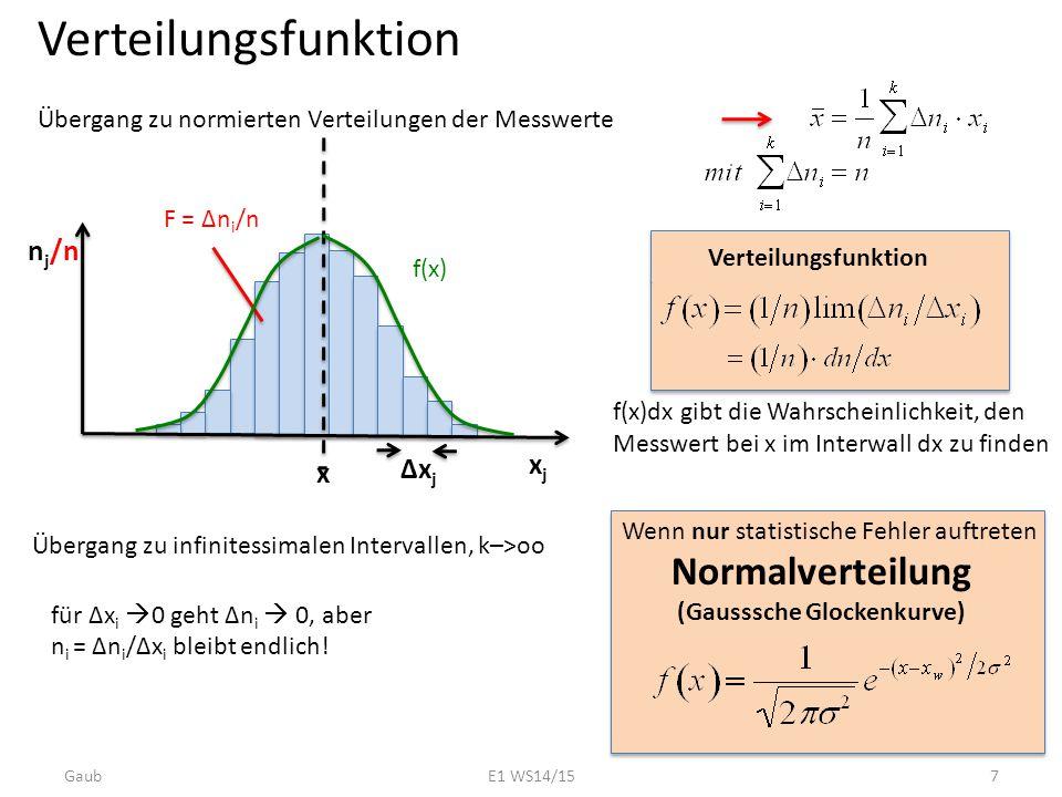 Beugung, Reflexion und Brechung von Wellen Intensität :  Gaub88E1 WS14/15