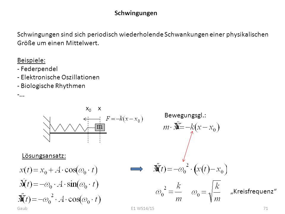 Schwingungen Schwingungen sind sich periodisch wiederholende Schwankungen einer physikalischen Größe um einen Mittelwert. Beispiele: - Federpendel - E
