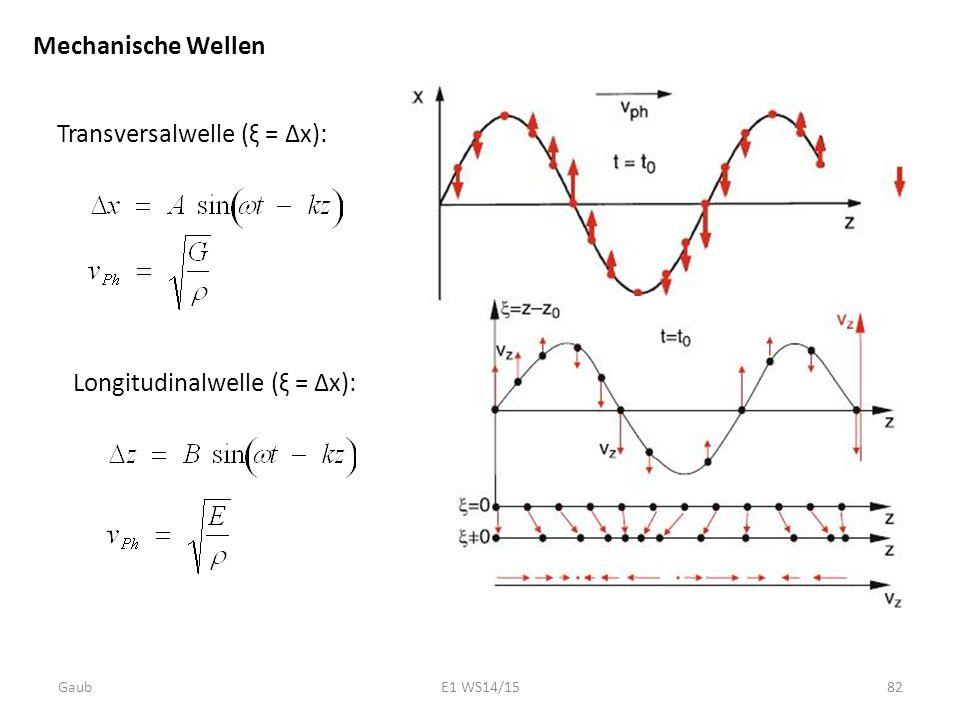 Mechanische Wellen Transversalwelle (ξ = Δx): Longitudinalwelle (ξ = Δx): Gaub82E1 WS14/15