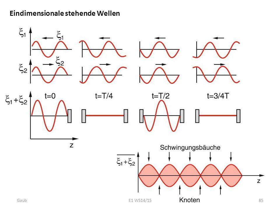 Eindimensionale stehende Wellen Gaub85E1 WS14/15