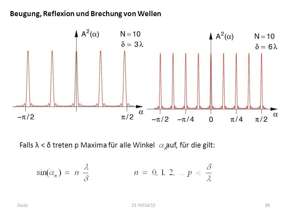 Falls λ < δ treten p Maxima für alle Winkel auf, für die gilt: Beugung, Reflexion und Brechung von Wellen Gaub89E1 WS14/15