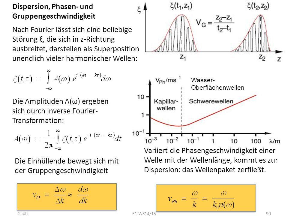 Nach Fourier lässt sich eine beliebige Störung ξ, die sich in z-Richtung ausbreitet, darstellen als Superposition unendlich vieler harmonischer Wellen