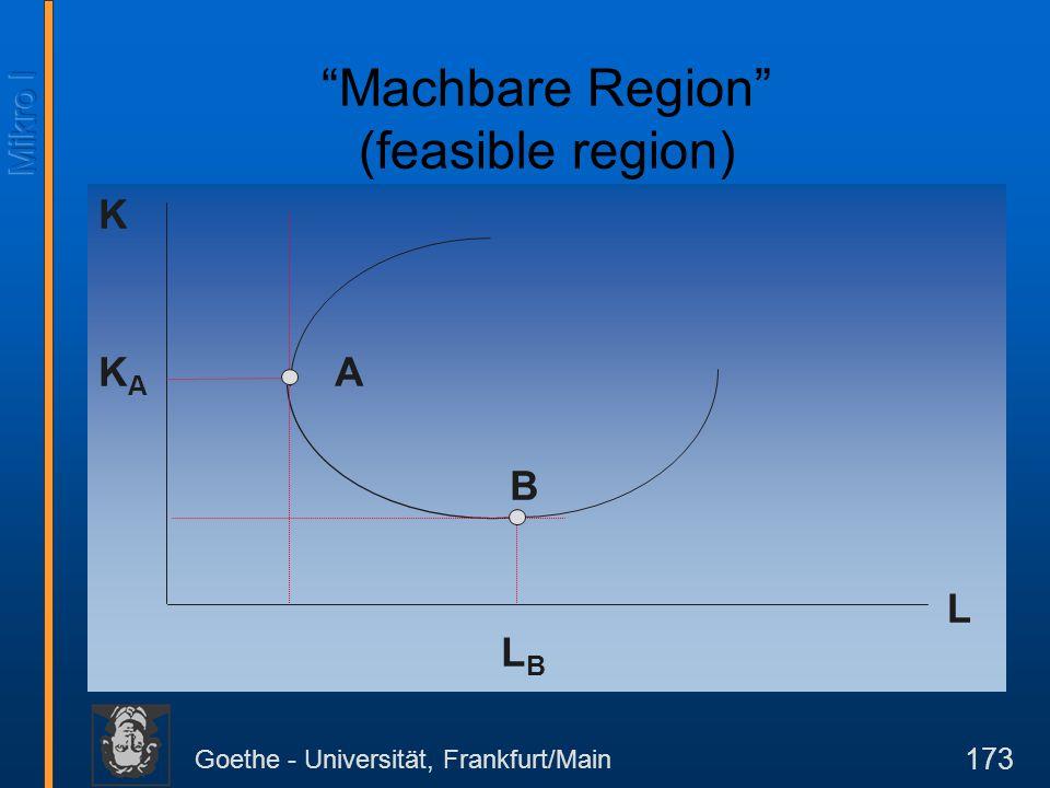 "Goethe - Universität, Frankfurt/Main 173 K L B LBLB AKAKA ""Machbare Region"" (feasible region)"
