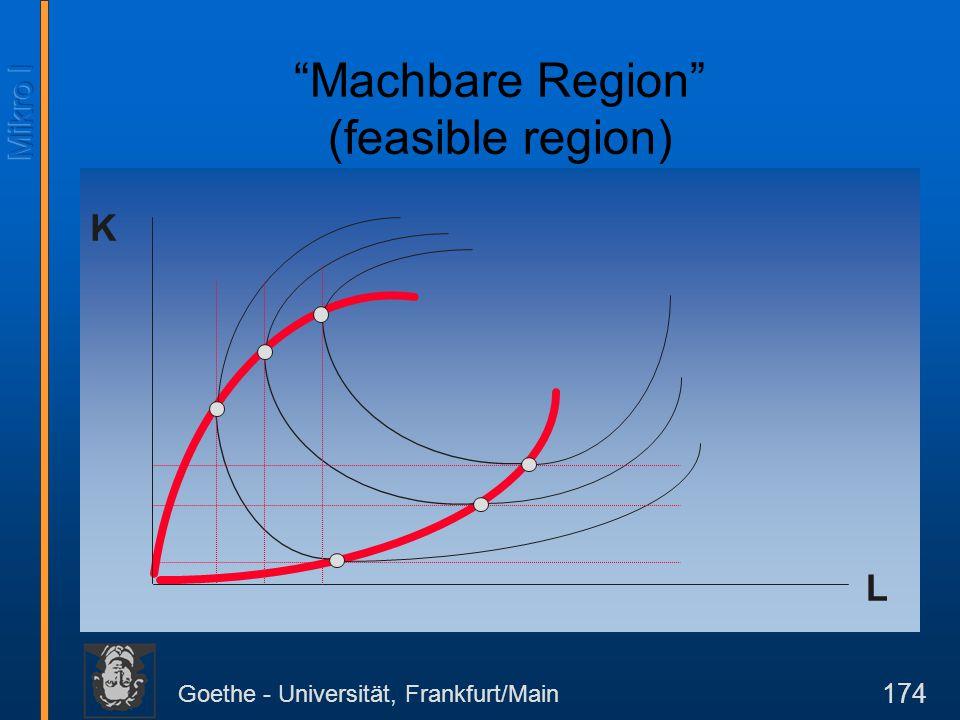 "Goethe - Universität, Frankfurt/Main 174 K L ""Machbare Region"" (feasible region)"