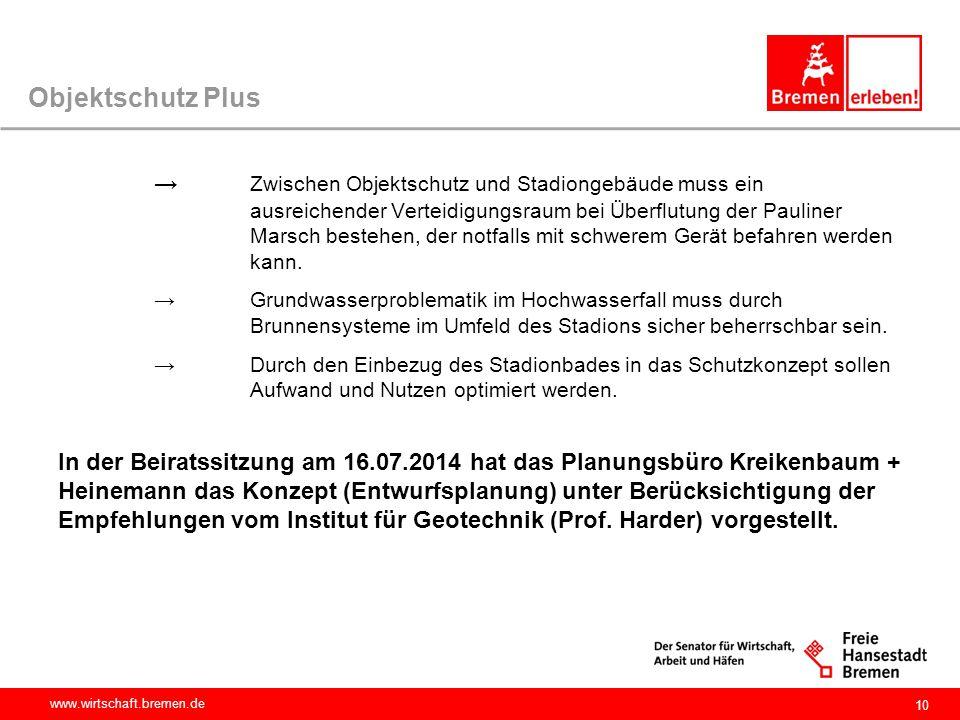 www.wirtschaft.bremen.de Objektschutz Plus → Zwischen Objektschutz und Stadiongebäude muss ein ausreichender Verteidigungsraum bei Überflutung der Pau