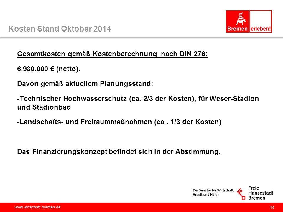 www.wirtschaft.bremen.de 13 Kosten Stand Oktober 2014 Gesamtkosten gemäß Kostenberechnung nach DIN 276: 6.930.000 € (netto). Davon gemäß aktuellem Pla