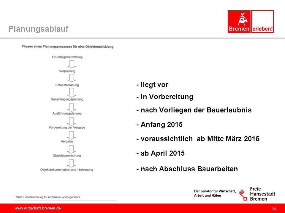 www.wirtschaft.bremen.de 14 Planungsablauf - liegt vor - in Vorbereitung - nach Vorliegen der Bauerlaubnis - Anfang 2015 - voraussichtlich ab Mitte Mä