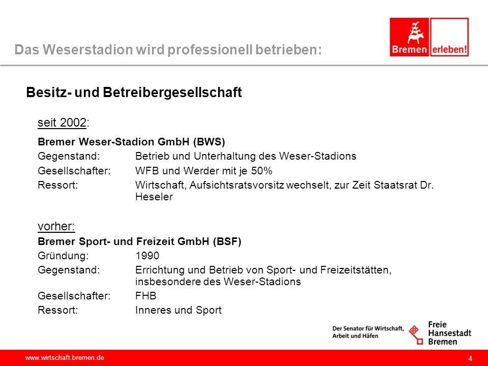 www.wirtschaft.bremen.de 4 Das Weserstadion wird professionell betrieben: seit 2002: Bremer Weser-Stadion GmbH (BWS) Gegenstand: Betrieb und Unterhalt