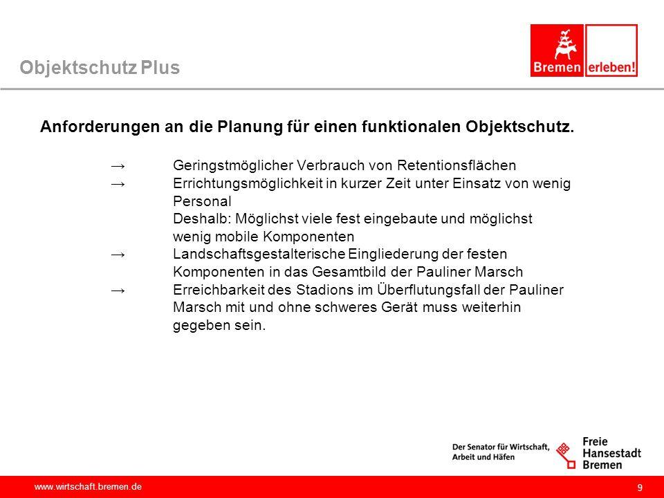 www.wirtschaft.bremen.de Objektschutz Plus Anforderungen an die Planung für einen funktionalen Objektschutz. → Geringstmöglicher Verbrauch von Retenti
