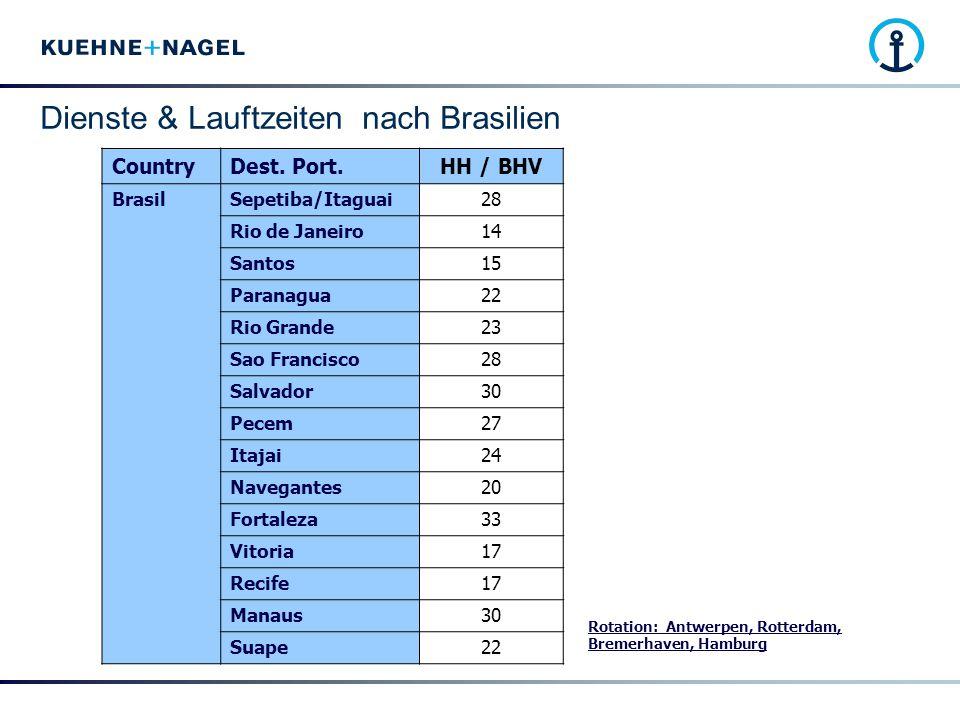 Dienste & Lauftzeiten nach Brasilien CountryDest. Port. HH / BHV BrasilSepetiba/Itaguai 28 Rio de Janeiro 14 Santos 15 Paranagua 22 Rio Grande 23 Sao