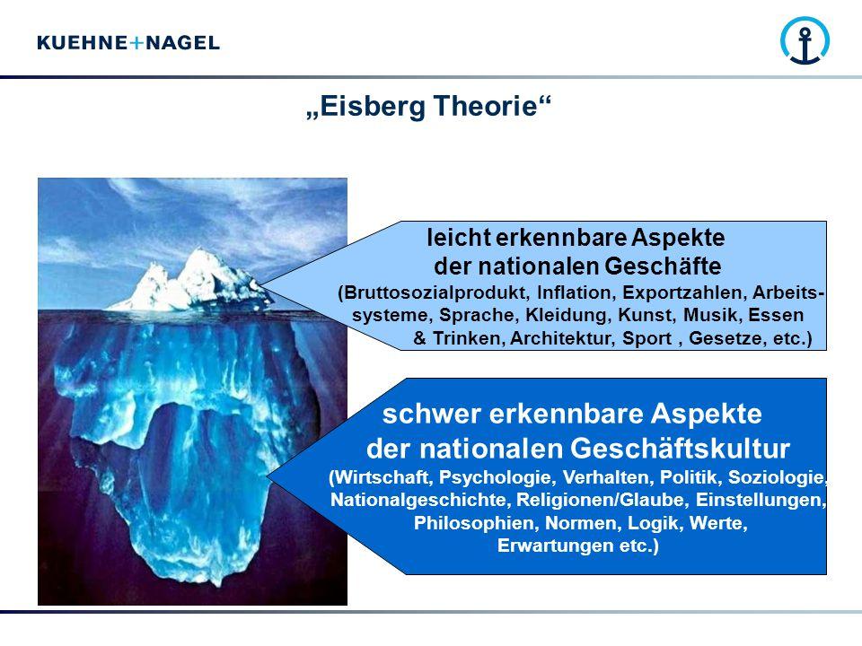 """""""Eisberg Theorie"""" schwer erkennbare Aspekte der nationalen Geschäftskultur (Wirtschaft, Psychologie, Verhalten, Politik, Soziologie, Nationalgeschicht"""