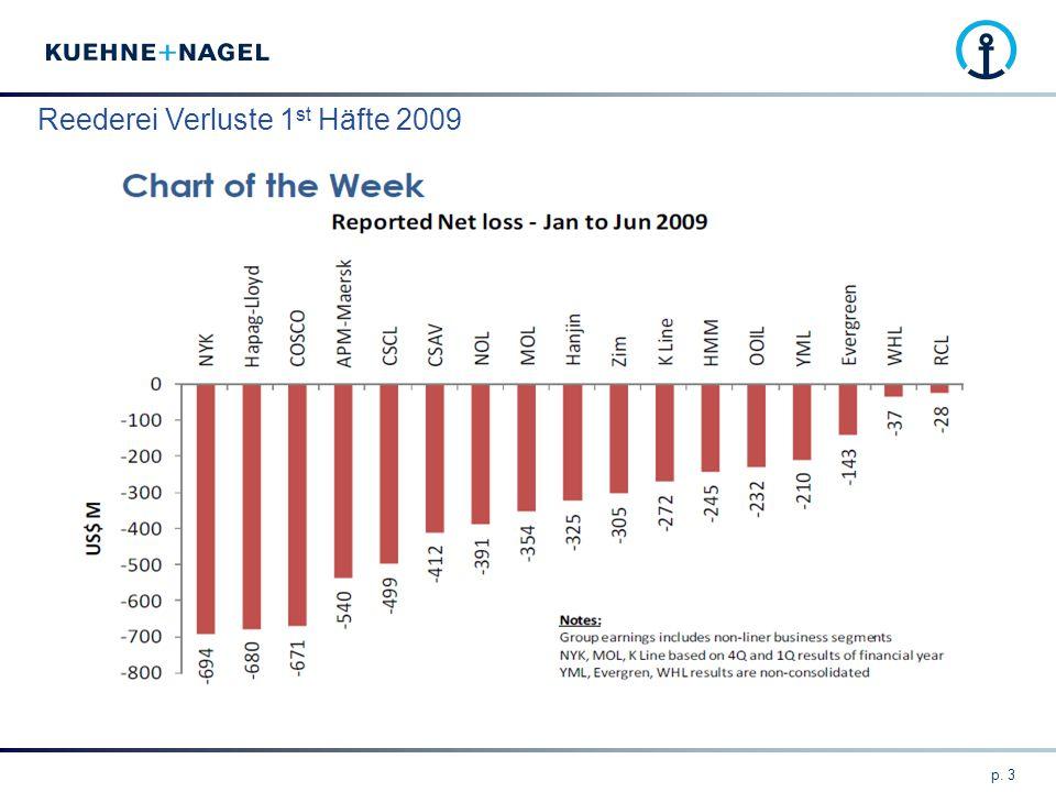 p. 3 Reederei Verluste 1 st Häfte 2009 3