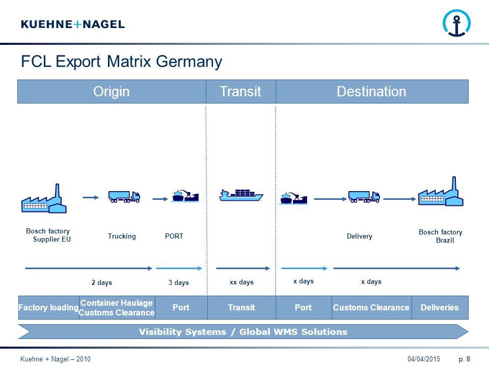 04/04/2015p. 8 Kuehne + Nagel – 2010 FCL Export Matrix Germany Bosch factory Supplier EU Trucking OriginTransitDestination China Factory loading Conta
