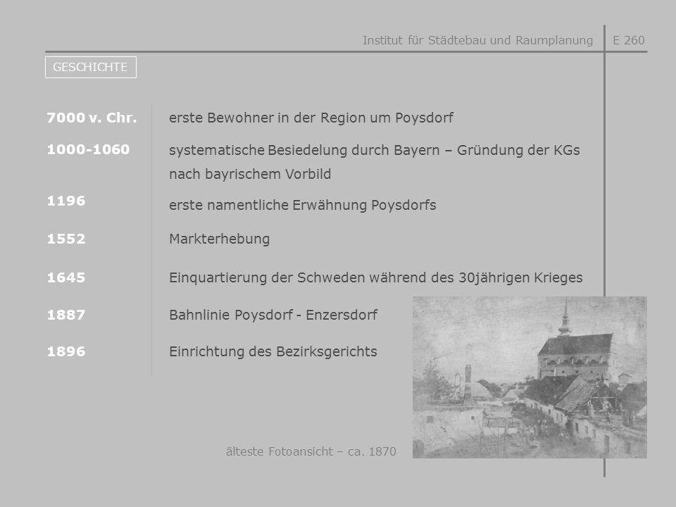 erste Bewohner in der Region um Poysdorf 7000 v. Chr. Institut für Städtebau und RaumplanungE 260 systematische Besiedelung durch Bayern – Gründung de