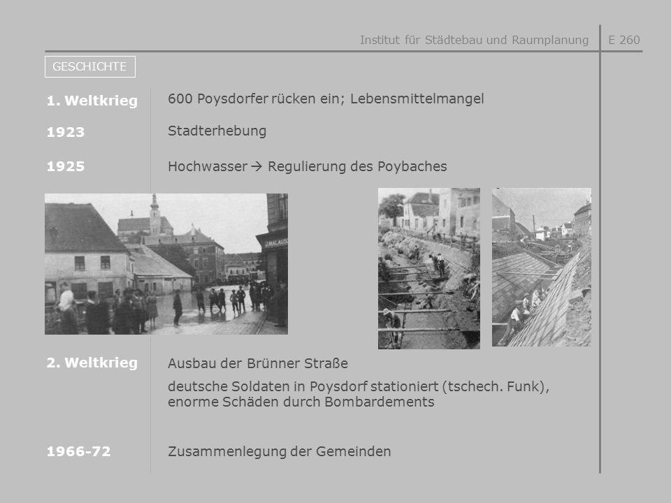 600 Poysdorfer rücken ein; Lebensmittelmangel 1. Weltkrieg Institut für Städtebau und RaumplanungE 260 Stadterhebung 1923 Hochwasser  Regulierung des