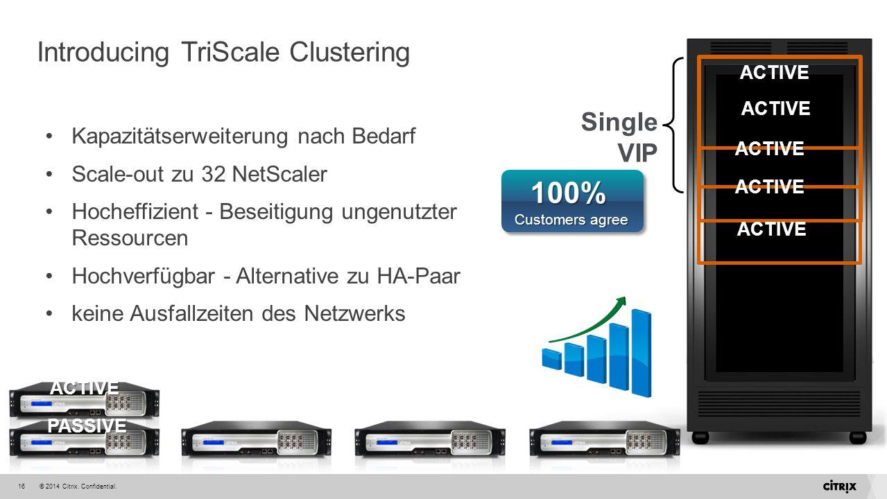 © 2014 Citrix. Confidential.16 Introducing TriScale Clustering Kapazitätserweiterung nach Bedarf Scale-out zu 32 NetScaler Hocheffizient - Beseitigung