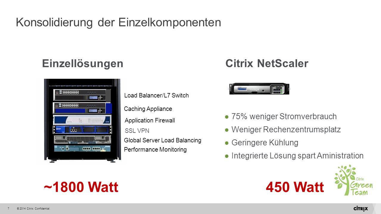 © 2014 Citrix. Confidential.18 Cisco Überblick zur strategischen Zusammenarbeit