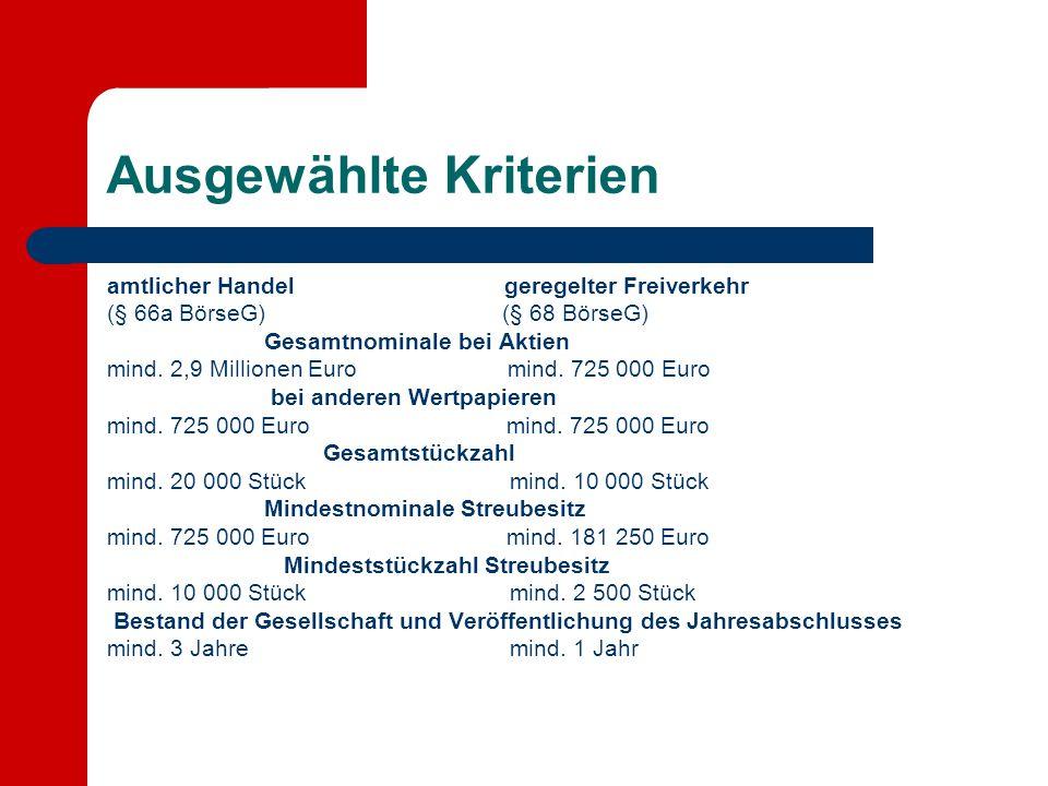 Ausgewählte Kriterien amtlicher Handel geregelter Freiverkehr (§ 66a BörseG) (§ 68 BörseG) Gesamtnominale bei Aktien mind. 2,9 Millionen Euro mind. 72