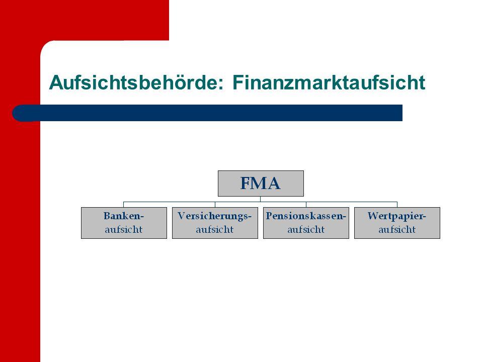 Organisationsrecht der FMA Anstalt öffentlichen Rechts mit eigener Rechtspersönlichkeit (§ 1 Abs 1 FMABG) Weisungsfrei (Verfassungsbestimmung des § 1 FMABG) Aufsichtsführung durch den BMF (§ 16 FMABG)