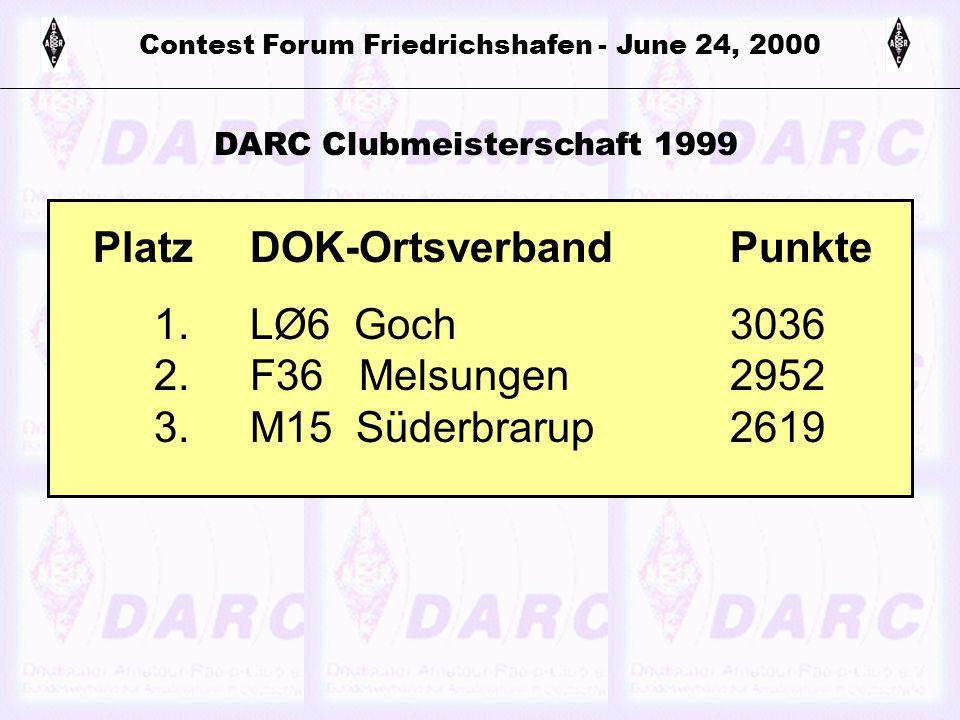Contest Forum Friedrichshafen - June 24, 2000 PlatzDOK-OrtsverbandPunkte 1.LØ6 Goch3036 2.F36 Melsungen2952 3.M15 Süderbrarup2619 DARC Clubmeisterschaft 1999