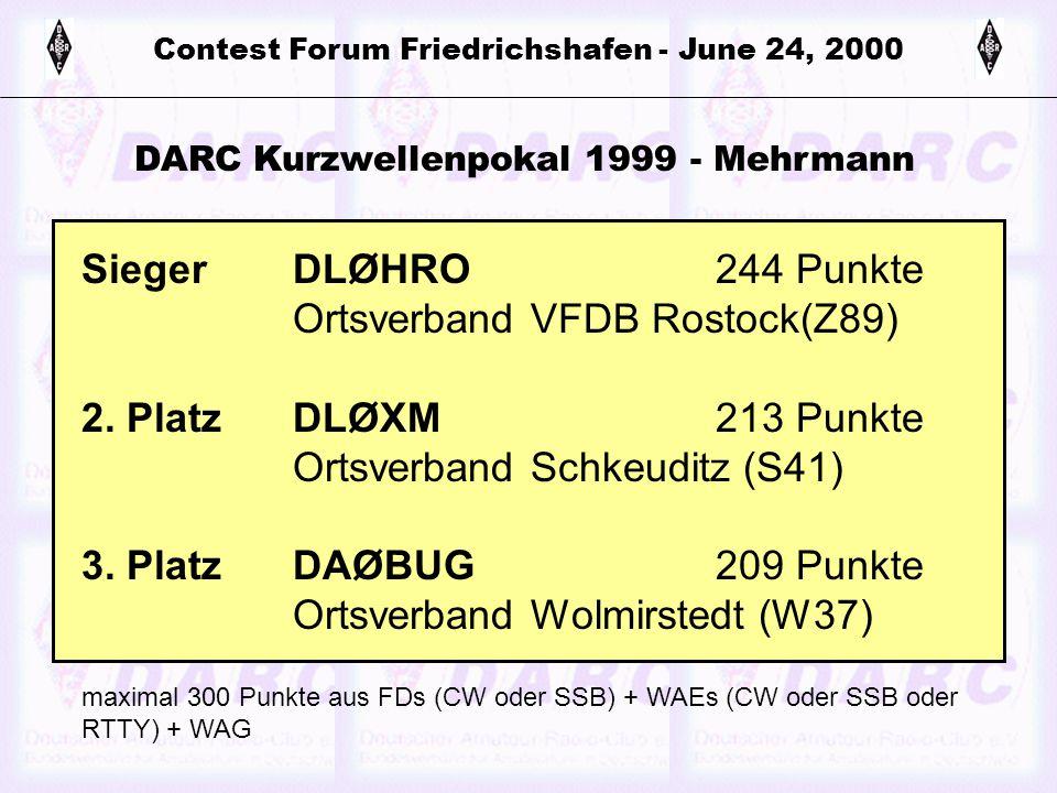 Contest Forum Friedrichshafen - June 24, 2000 PlatzDOK-OrtsverbandPunkte 1.LØ6 Goch3036 2.F36 Melsungen2952 3.M15 Süderbrarup2619 DARC Clubmeisterscha