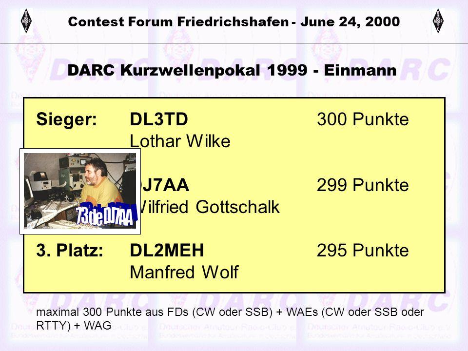 Contest Forum Friedrichshafen - June 24, 2000 Sieger DLØHRO 244 Punkte Ortsverband VFDB Rostock(Z89) 2. Platz DLØXM 213 Punkte Ortsverband Schkeuditz