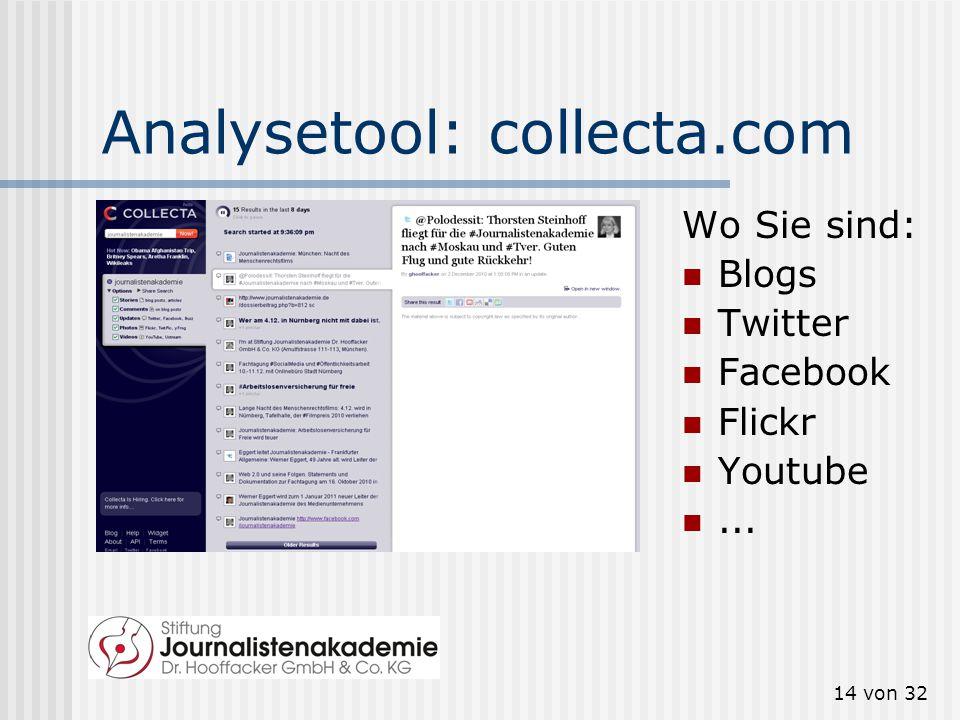 13 von 32 Analysetool: whostalkin.com Wo wird über Sie gesprochen?