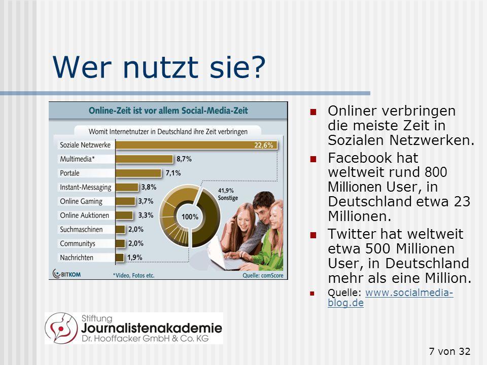 7 von 32 Wer nutzt sie.Onliner verbringen die meiste Zeit in Sozialen Netzwerken.