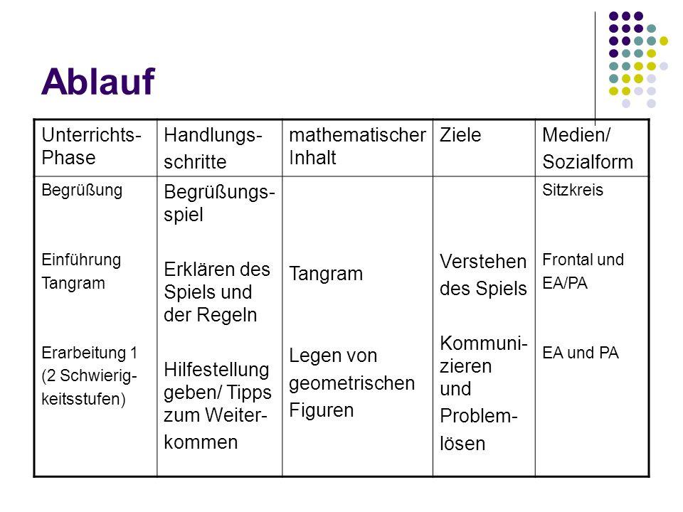 Ablauf Unterrichts- Phase Handlungs- schritte mathematischer Inhalt ZieleMedien/ Sozialform Begrüßung Einführung Tangram Erarbeitung 1 (2 Schwierig- k
